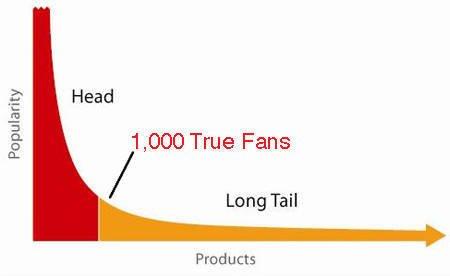 1000 Veri Fan