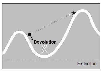 Andamento dell'innovazione - Kevin Kelly