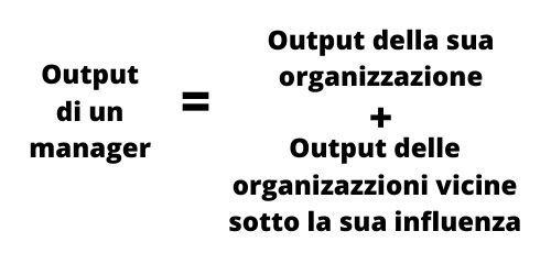 output di un manager